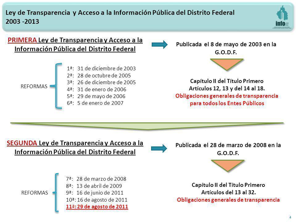 PRIMERA Ley de Transparencia y Acceso a la Información Pública del Distrito Federal Publicada el 8 de mayo de 2003 en la G.O.D.F.