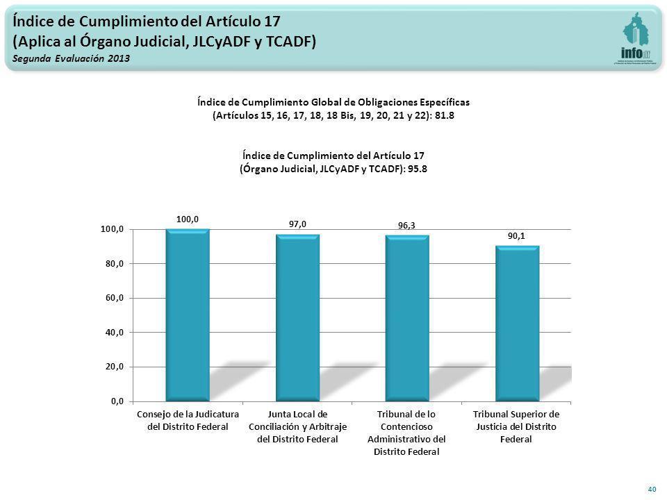 Índice de Cumplimiento del Artículo 17 (Aplica al Órgano Judicial, JLCyADF y TCADF) Segunda Evaluación 2013 40 Índice de Cumplimiento Global de Obligaciones Específicas (Artículos 15, 16, 17, 18, 18 Bis, 19, 20, 21 y 22): 81.8 Índice de Cumplimiento del Artículo 17 (Órgano Judicial, JLCyADF y TCADF): 95.8