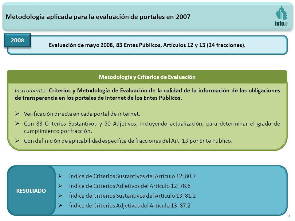 Metodología aplicada para la evaluación de portales en 2007 Evaluación de mayo 2008, 83 Entes Públicos, Artículos 12 y 13 (24 fracciones).