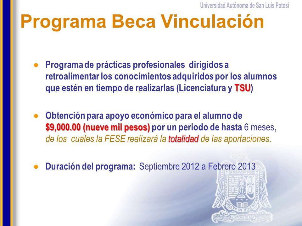 Programa Beca Vinculación TSU Programa de prácticas profesionales dirigidos a retroalimentar los conocimientos adquiridos por los alumnos que estén en