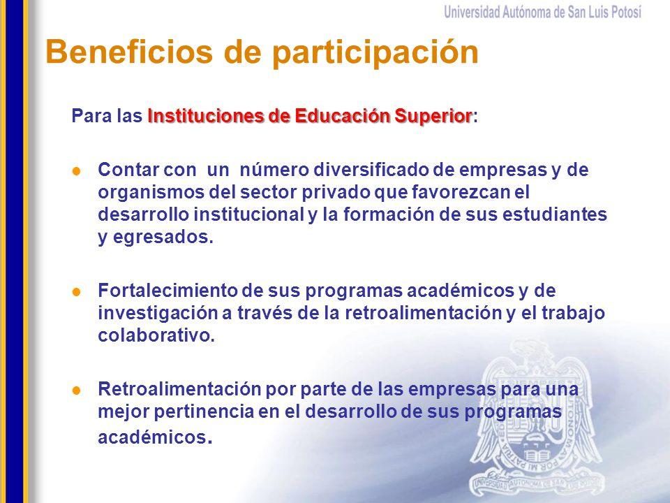 Beneficios de participación Instituciones de Educación Superior Para las Instituciones de Educación Superior: Contar con un número diversificado de em