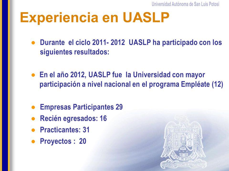 Durante el ciclo 2011- 2012 UASLP ha participado con los siguientes resultados: En el año 2012, UASLP fue la Universidad con mayor participación a niv