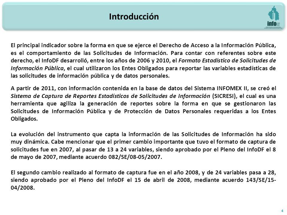 Haga clic para modificar el estilo de texto del patrón 2.13.1 Número de servidores públicos involucrados en la respuesta 2009 a 2012 Promedio de servidores públicos involucradosNúmero de servidores públicos involucrados 35 Sólo solicitudes ARCO de datos personales Procedentes e Improcedentes Servidore s públicos 2009201020112012 ARCO% % % % 11486.7%28011.0%60416.8% 64814.7% 260327.4%97638.4%1,75248.7% 2,58458.8% 322310.1%1847.2%87724.4% 86419.6% 41275.8%1164.6%1784.9% 1363.1% 584838.5%78730.9%651.8% 851.9% 61768.0%1345.3%792.2% 421.0% 760.3%10.04%100.3% 60.1% 880.4%50.2%40.1% 10.0% 9241.1%220.9%90.3% 60.1% 1090.4% --20.1% 64814.7% 11 o más 311.4%381.5%180.5%250.56% Total 2,203100%2,543100%3,598100%4,397100%