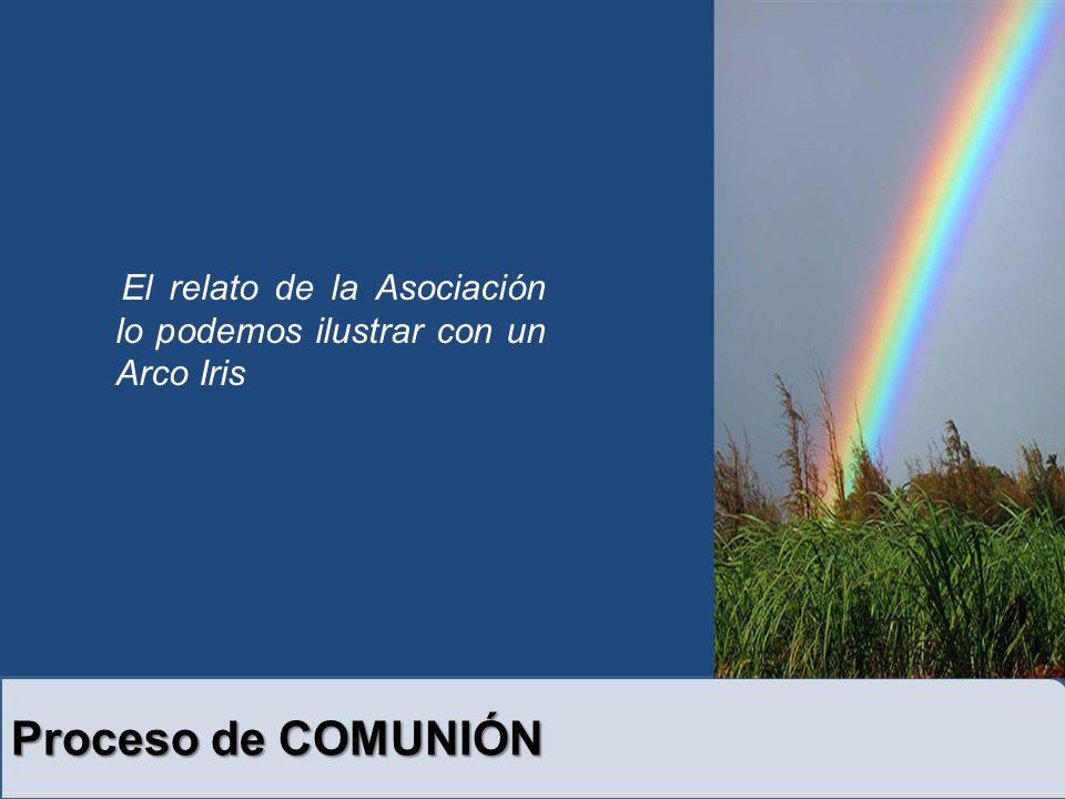 Proceso de COMUNIÓN El relato de la Asociación lo podemos ilustrar con un Arco Iris