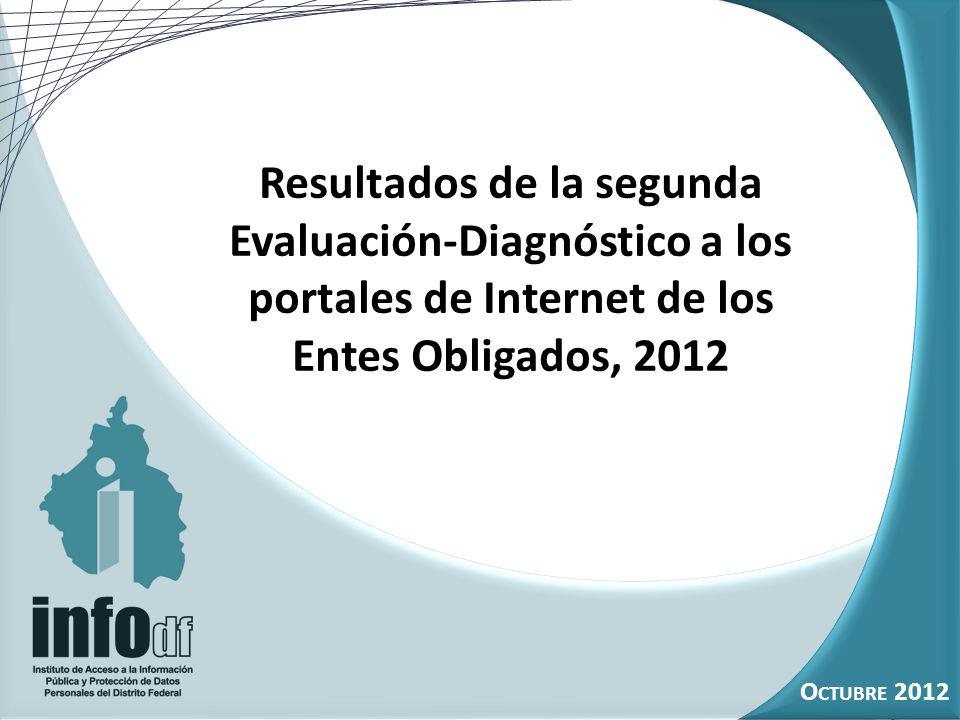1 O CTUBRE 2012 Resultados de la segunda Evaluación-Diagnóstico a los portales de Internet de los Entes Obligados, 2012 O CTUBRE 2012