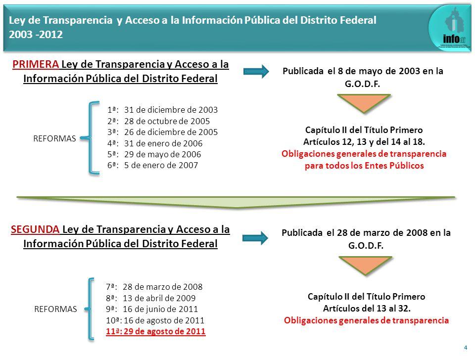 PRIMERA Ley de Transparencia y Acceso a la Información Pública del Distrito Federal Publicada el 8 de mayo de 2003 en la G.O.D.F. 1ª: 31 de diciembre