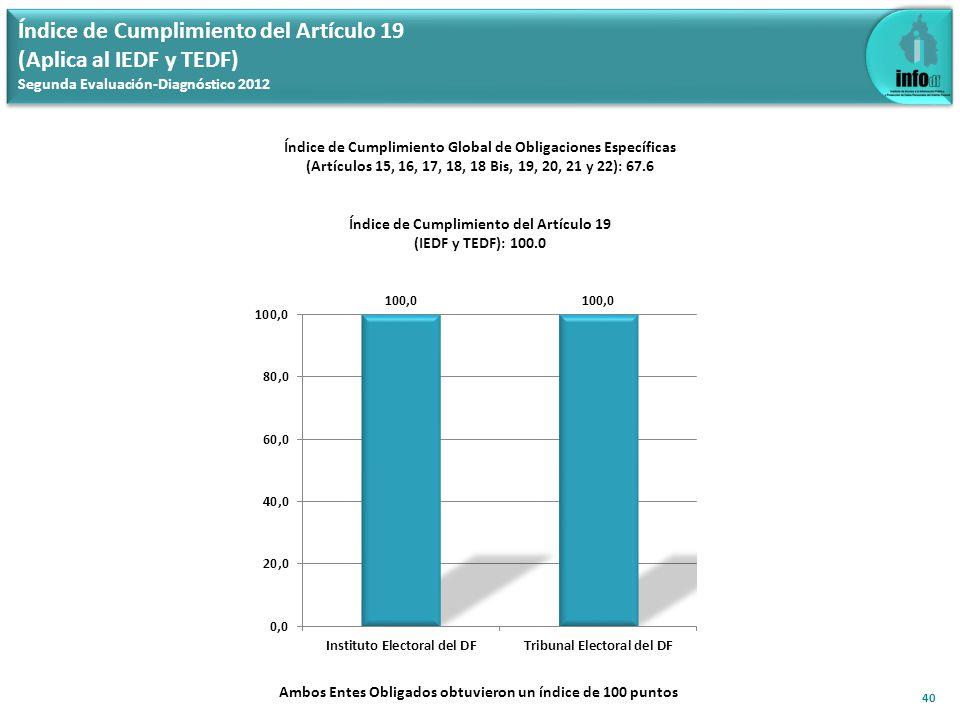 Índice de Cumplimiento del Artículo 19 (Aplica al IEDF y TEDF) Segunda Evaluación-Diagnóstico 2012 40 Índice de Cumplimiento Global de Obligaciones Específicas (Artículos 15, 16, 17, 18, 18 Bis, 19, 20, 21 y 22): 67.6 Índice de Cumplimiento del Artículo 19 (IEDF y TEDF): 100.0 Ambos Entes Obligados obtuvieron un índice de 100 puntos