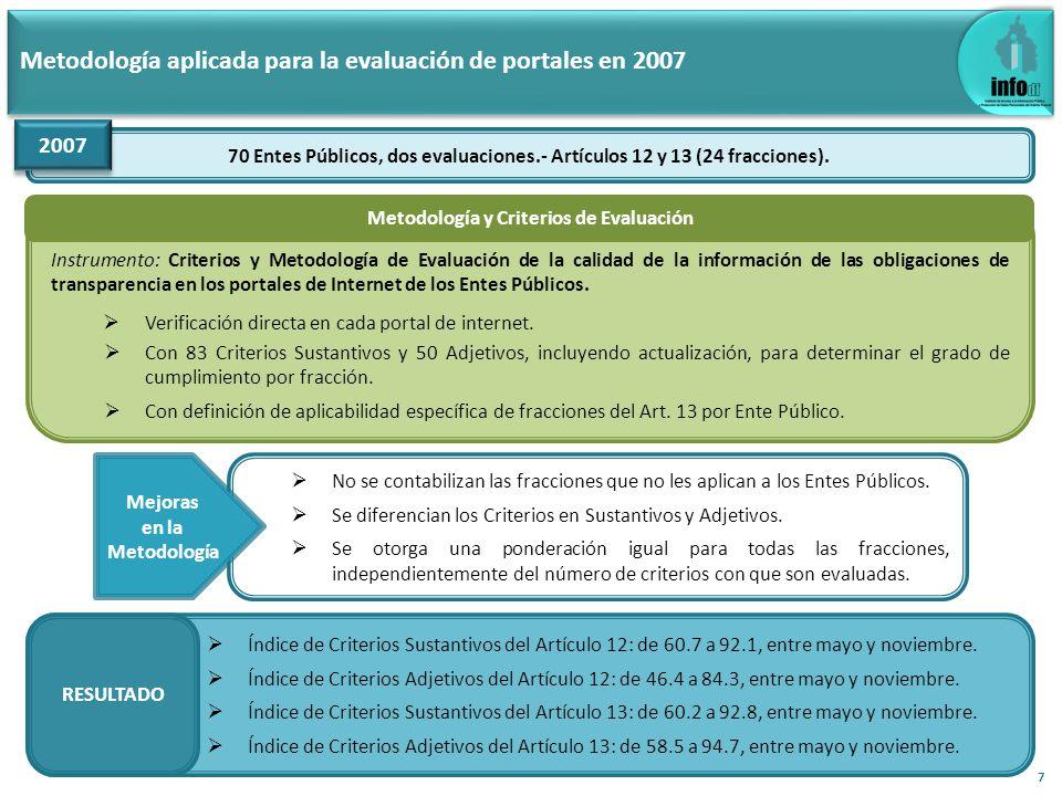Metodología aplicada para la evaluación de portales en 2007 70 Entes Públicos, dos evaluaciones.- Artículos 12 y 13 (24 fracciones). 2007 Instrumento: