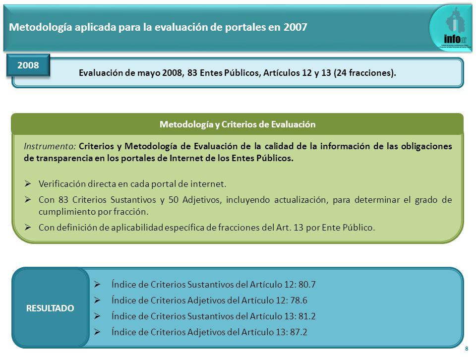 Metodología aplicada para la evaluación de portales en 2007 Evaluación de mayo 2008, 83 Entes Públicos, Artículos 12 y 13 (24 fracciones). 2008 Instru