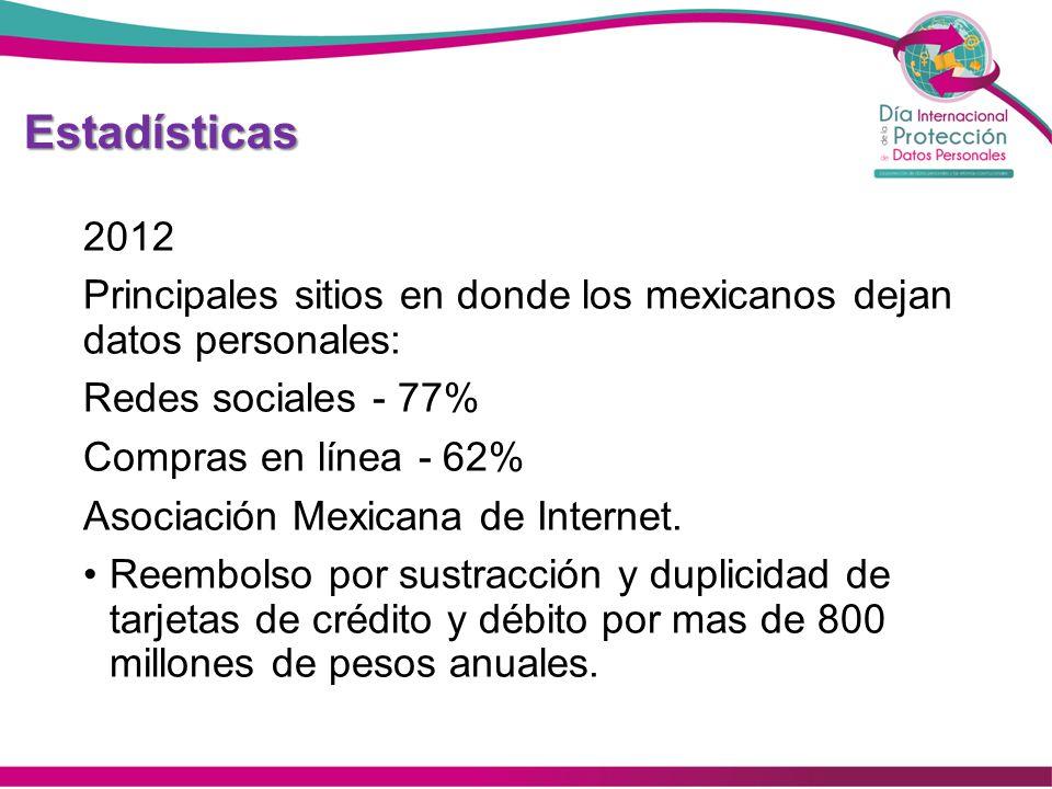 Estadísticas 2012 Principales sitios en donde los mexicanos dejan datos personales: Redes sociales - 77% Compras en línea - 62% Asociación Mexicana de