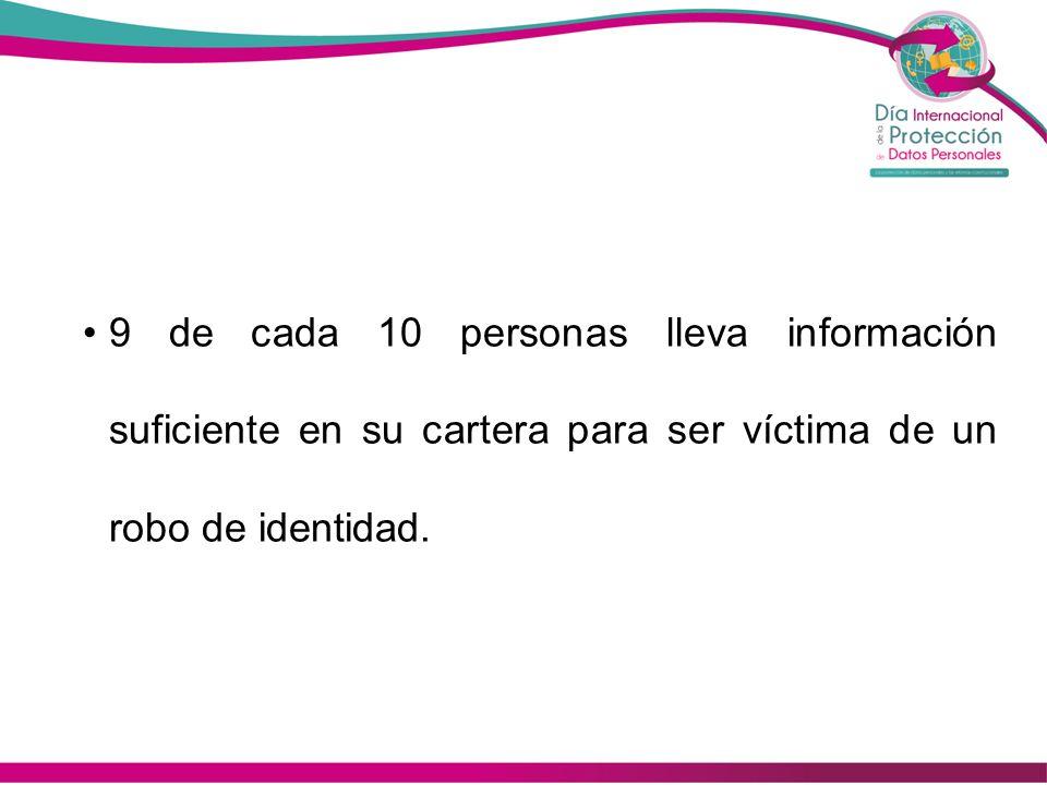 9 de cada 10 personas lleva información suficiente en su cartera para ser víctima de un robo de identidad.