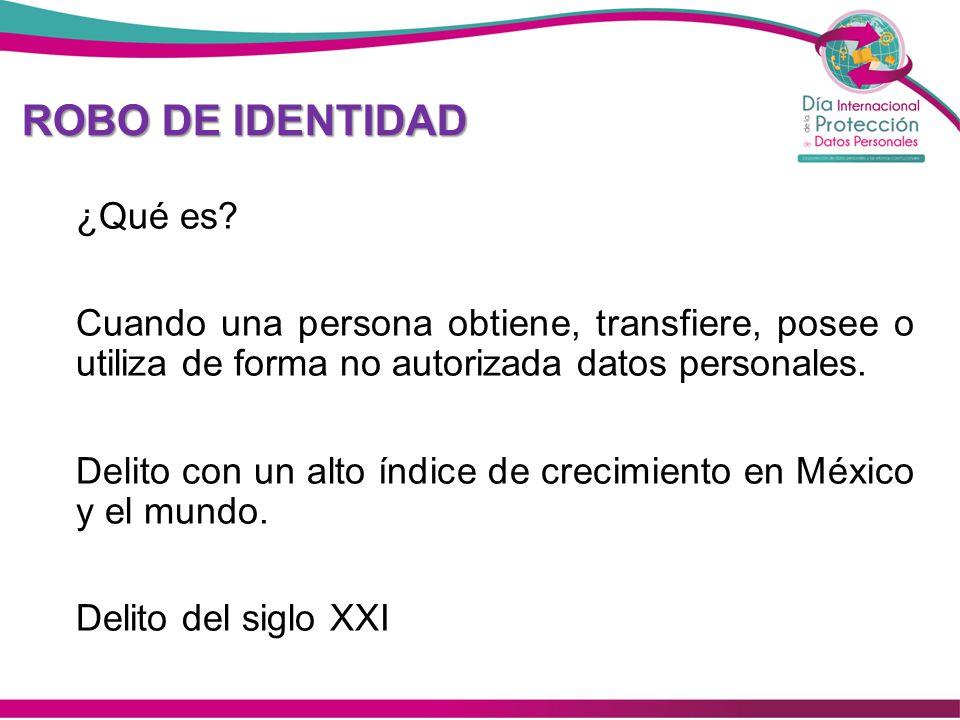 ROBO DE IDENTIDAD ¿Qué es? Cuando una persona obtiene, transfiere, posee o utiliza de forma no autorizada datos personales. Delito con un alto índice