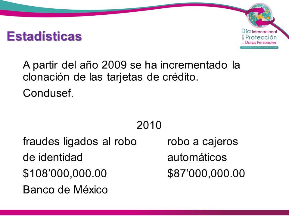Estadísticas A partir del año 2009 se ha incrementado la clonación de las tarjetas de crédito. Condusef. 2010 fraudes ligados al roborobo a cajeros de