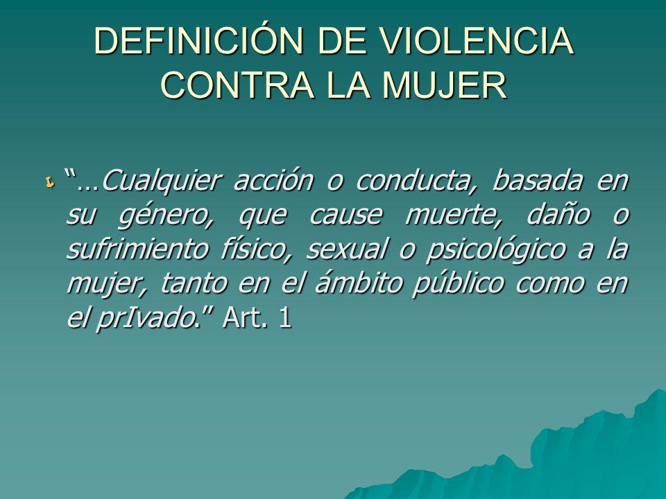 DEFINICIÓN DE VIOLENCIA CONTRA LA MUJER …Cualquier acción o conducta, basada en su género, que cause muerte, daño o sufrimiento físico, sexual o psicológico a la mujer, tanto en el ámbito público como en el prIvado.
