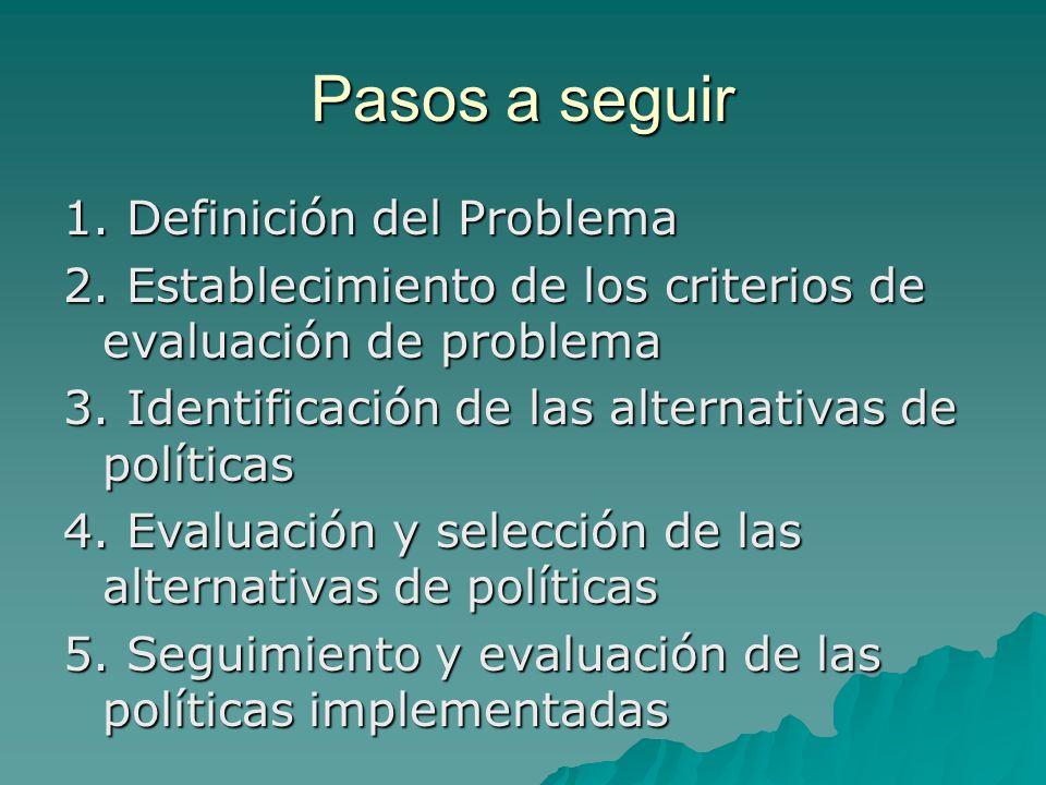 Pasos a seguir 1. Definición del Problema 2. Establecimiento de los criterios de evaluación de problema 3. Identificación de las alternativas de polít