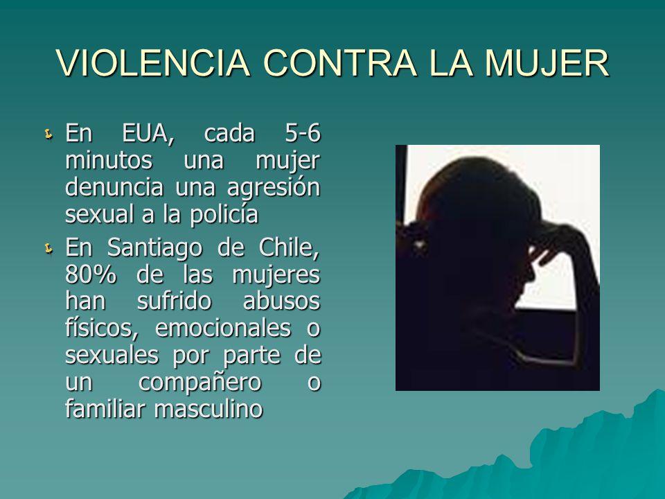 VIOLENCIA CONTRA LA MUJER En EUA, cada 5-6 minutos una mujer denuncia una agresión sexual a la policía En EUA, cada 5-6 minutos una mujer denuncia una agresión sexual a la policía En Santiago de Chile, 80% de las mujeres han sufrido abusos físicos, emocionales o sexuales por parte de un compañero o familiar masculino En Santiago de Chile, 80% de las mujeres han sufrido abusos físicos, emocionales o sexuales por parte de un compañero o familiar masculino