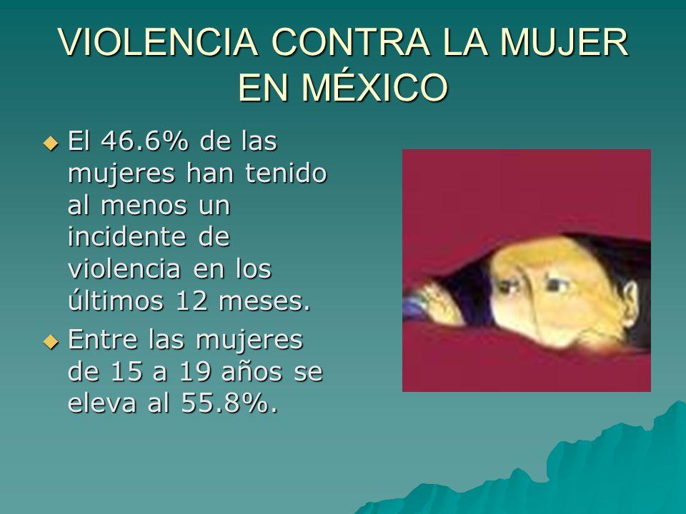 VIOLENCIA CONTRA LA MUJER EN MÉXICO El 46.6% de las mujeres han tenido al menos un incidente de violencia en los últimos 12 meses. El 46.6% de las muj