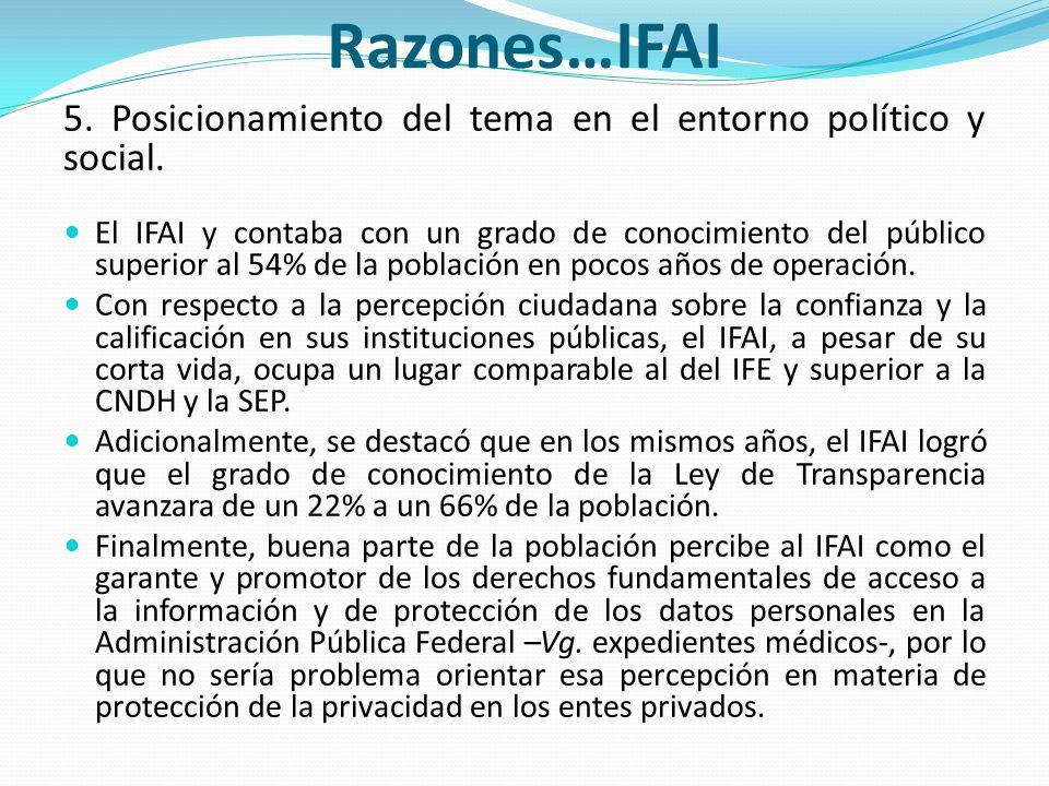Razones…IFAI 5. Posicionamiento del tema en el entorno político y social. El IFAI y contaba con un grado de conocimiento del público superior al 54% d