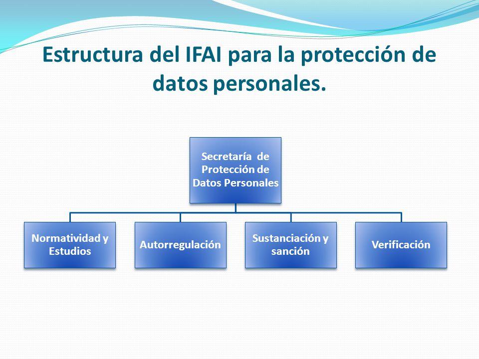 Estructura del IFAI para la protección de datos personales. Secretaría de Protección de Datos Personales Normatividad y Estudios Autorregulación Susta