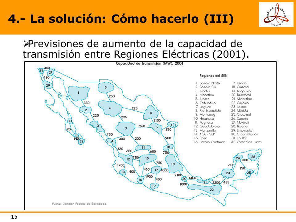 15 Previsiones de aumento de la capacidad de transmisión entre Regiones Eléctricas (2001). 4.- La solución: Cómo hacerlo (III)