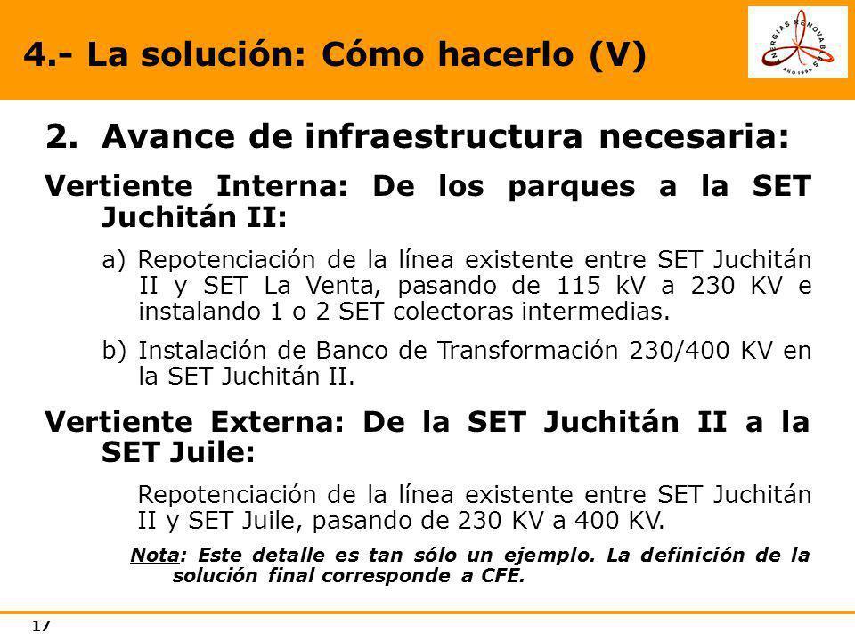 17 4.- La solución: Cómo hacerlo (V) 2.Avance de infraestructura necesaria: Vertiente Interna: De los parques a la SET Juchitán II: a) Repotenciación