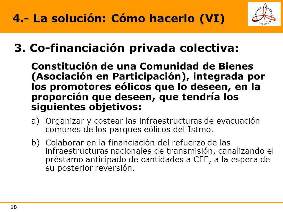 18 4.- La solución: Cómo hacerlo (VI) 3. Co-financiación privada colectiva: Constitución de una Comunidad de Bienes (Asociación en Participación), int