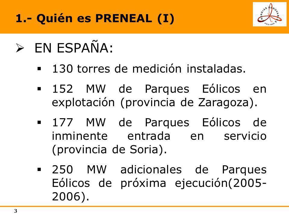 3 1.- Quién es PRENEAL (I) EN ESPAÑA: 130 torres de medición instaladas. 152 MW de Parques Eólicos en explotación (provincia de Zaragoza). 177 MW de P