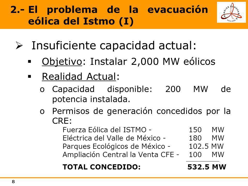 8 2.-El problema de la evacuación eólica del Istmo (I) Insuficiente capacidad actual: Objetivo: Instalar 2,000 MW eólicos Realidad Actual: oCapacidad