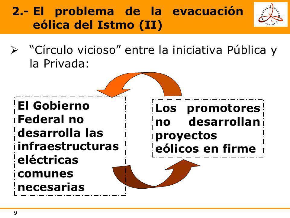 9 2.-El problema de la evacuación eólica del Istmo (II) Círculo vicioso entre la iniciativa Pública y la Privada: El Gobierno Federal no desarrolla la