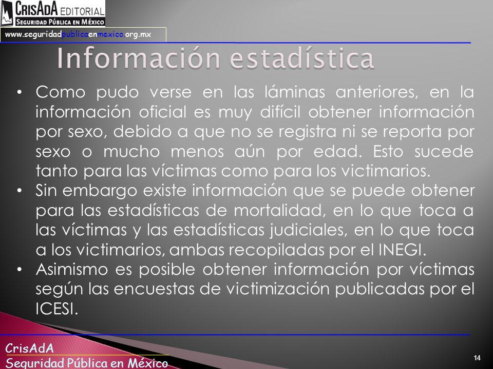 CrisAdA Seguridad Pública en México www.seguridadpublicaenmexico.org.mx 14 Como pudo verse en las láminas anteriores, en la información oficial es muy difícil obtener información por sexo, debido a que no se registra ni se reporta por sexo o mucho menos aún por edad.