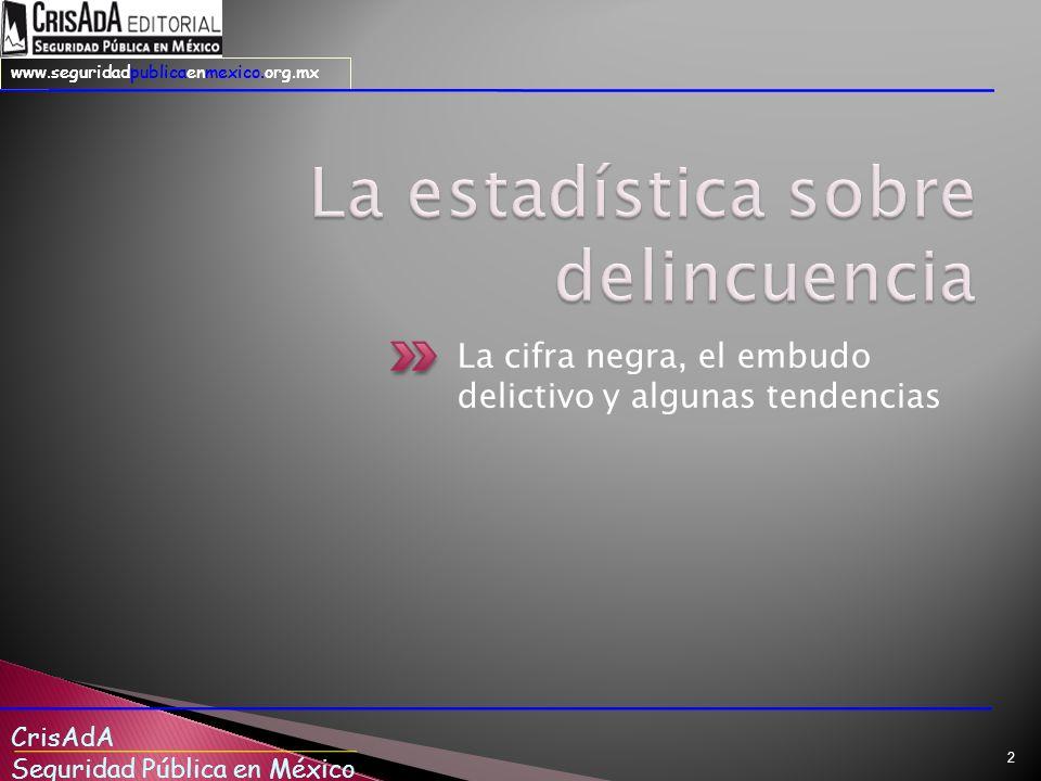 CrisAdA Seguridad Pública en México www.seguridadpublicaenmexico.org.mx La cifra negra, el embudo delictivo y algunas tendencias 2