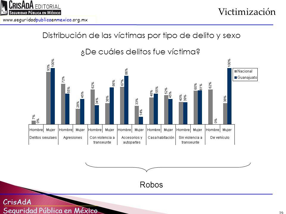 CrisAdA Seguridad Pública en México www.seguridadpublicaenmexico.org.mx 29 ¿De cuáles delitos fue víctima.