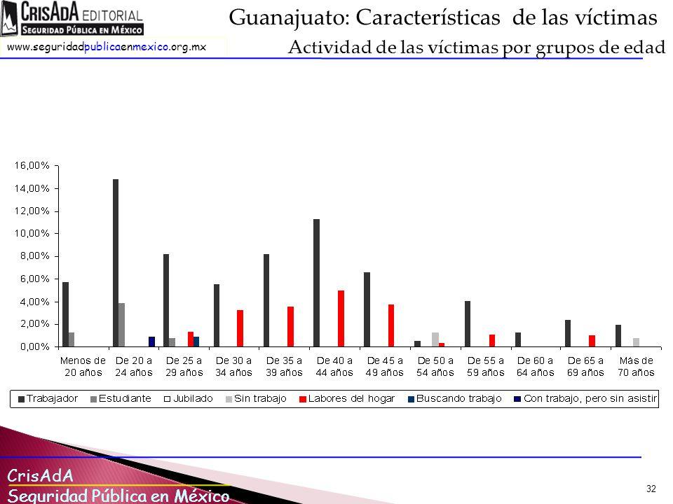 CrisAdA Seguridad Pública en México www.seguridadpublicaenmexico.org.mx Seguridad Pública en México 32 Guanajuato: Características de las víctimas Actividad de las víctimas por grupos de edad