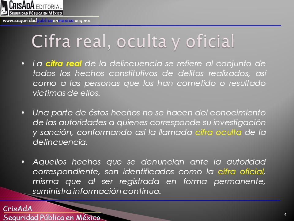 CrisAdA Seguridad Pública en México www.seguridadpublicaenmexico.org.mx 4 La cifra real de la delincuencia se refiere al conjunto de todos los hechos constitutivos de delitos realizados, así como a las personas que los han cometido o resultado víctimas de ellos.