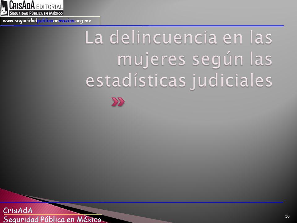 CrisAdA Seguridad Pública en México www.seguridadpublicaenmexico.org.mx 50