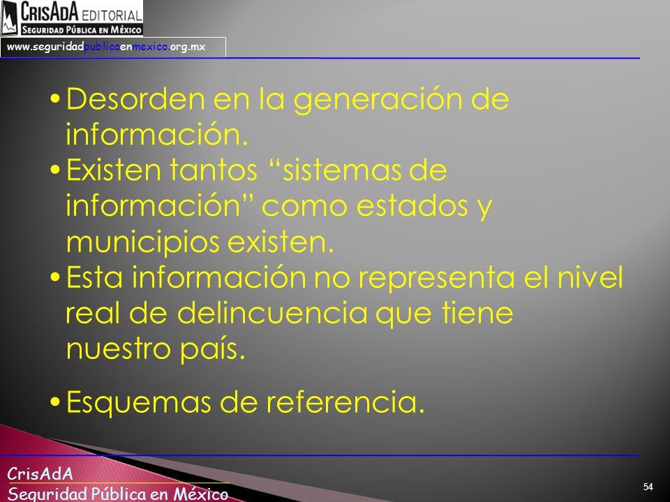CrisAdA Seguridad Pública en México www.seguridadpublicaenmexico.org.mx 54 Desorden en la generación de información.