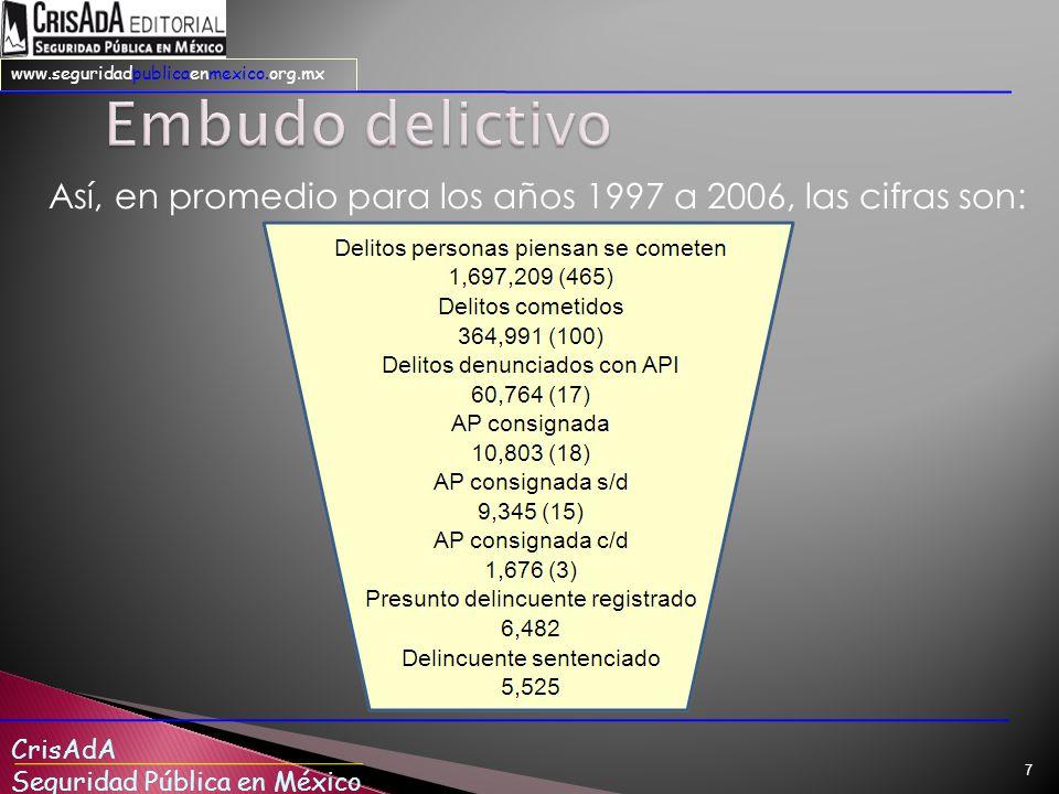 CrisAdA Seguridad Pública en México www.seguridadpublicaenmexico.org.mx 7 Así, en promedio para los años 1997 a 2006, las cifras son: