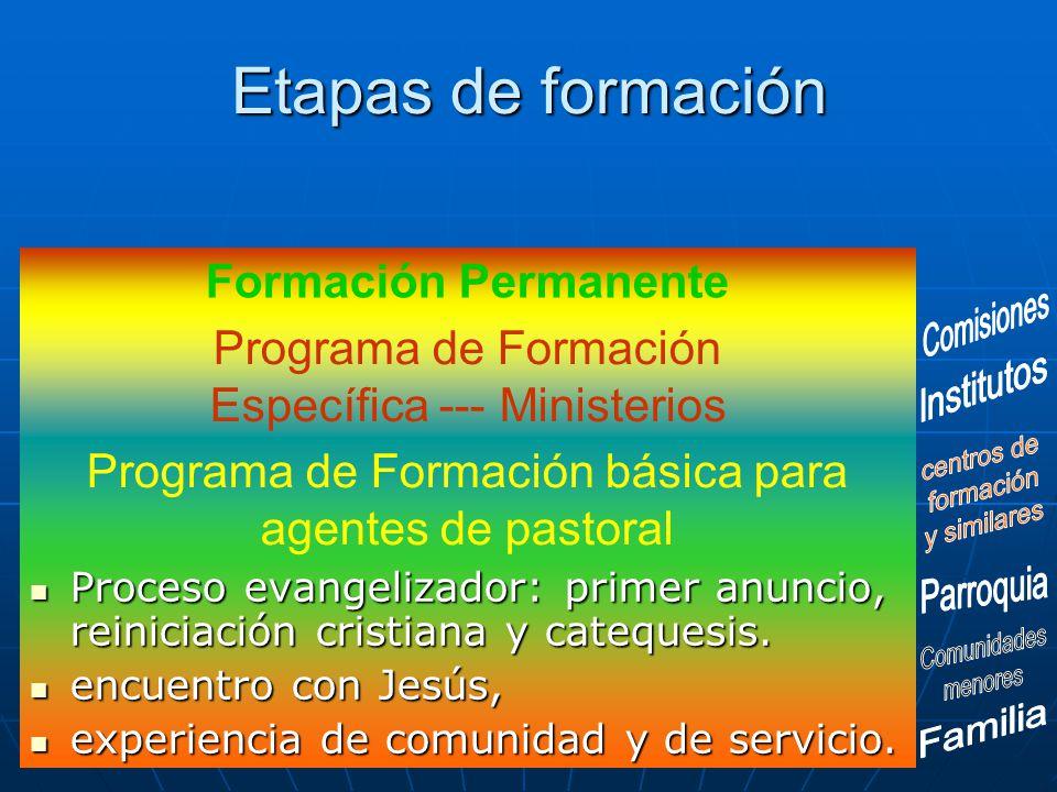 Etapas de formación Proceso Proceso evangelizador: primer anuncio, reiniciación cristiana y catequesis. encuentro encuentro con Jesús, experiencia exp