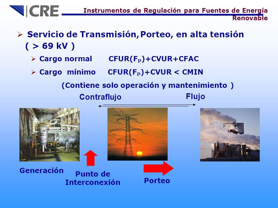Servicio de Transmisión, Porteo, en alta tensión ( > 69 kV ) Cargo normal CFUR(F P )+CVUR+CFAC Cargo mínimo CFUR(F P )+CVUR < CMIN (Contiene solo operación y mantenimiento ) Generación Punto de Interconexión Porteo Flujo Contraflujo Instrumentos de Regulación para Fuentes de Energía Renovable
