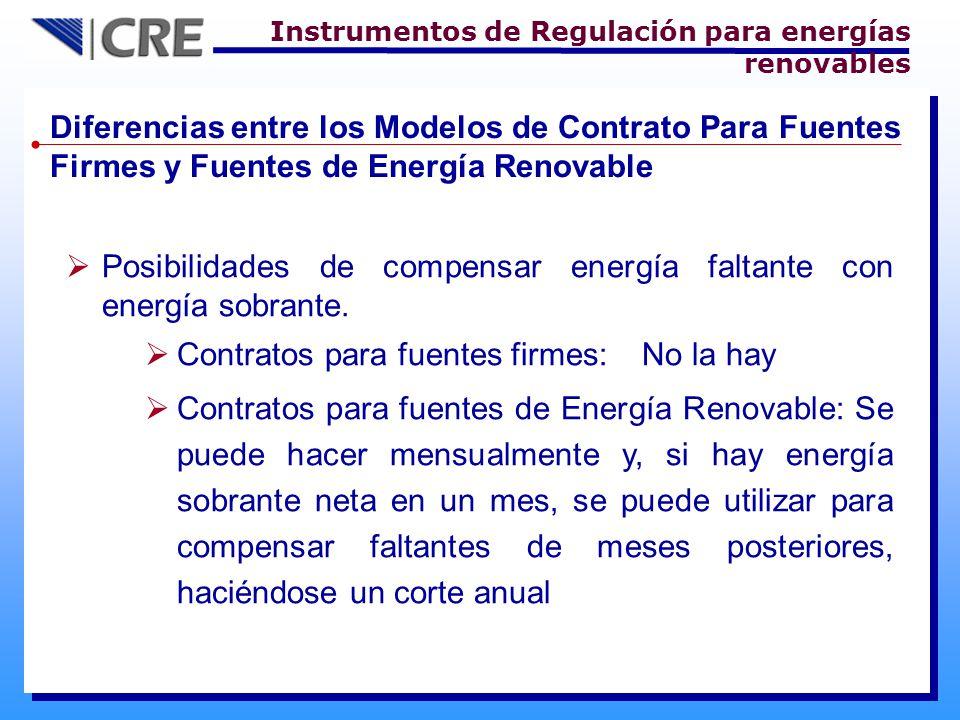 Diferencias entre los Modelos de Contrato Para Fuentes Firmes y Fuentes de Energía Renovable Venta de energía sobrante Contratos para fuentes firmes: mensualmente por subasta (al precio subastado) Recepción automática notificada (0.90 CTCP) Recepción automática no notificada (0.85 CTCP) Contratos para fuentes de Energía Renovable: Mensualmente por recepción automática no notificada (0.85 CTCP) Instrumentos de Regulación para energías renovables