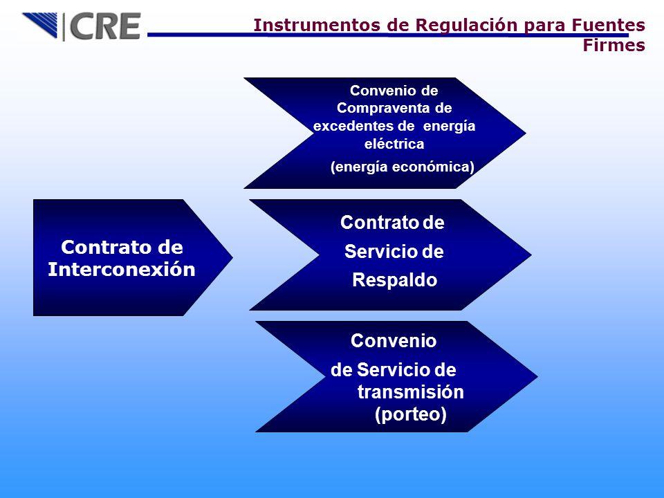 Contrato de Interconexión Convenio de Compraventa de excedentes de energía eléctrica (energía económica) Contrato de Servicio de Respaldo Convenio de Servicio de transmisión (porteo) Instrumentos de Regulación para Fuentes Firmes