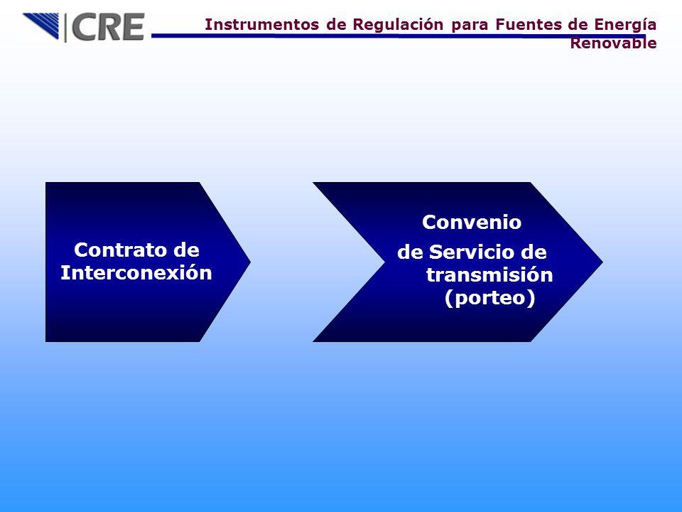 Contrato de Interconexión Convenio de Servicio de transmisión (porteo) Instrumentos de Regulación para Fuentes de Energía Renovable
