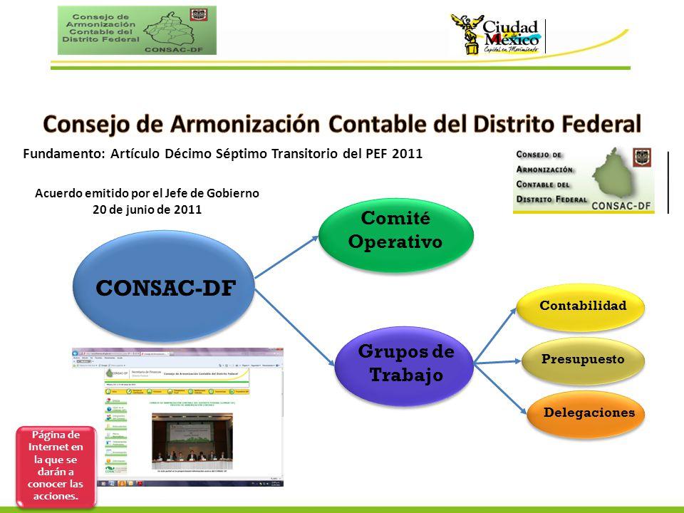 CONSAC-DF Comité Operativo Grupos de Trabajo Contabilidad Presupuesto Delegaciones Fundamento: Artículo Décimo Séptimo Transitorio del PEF 2011 Acuerdo emitido por el Jefe de Gobierno 20 de junio de 2011 Página de Internet en la que se darán a conocer las acciones.