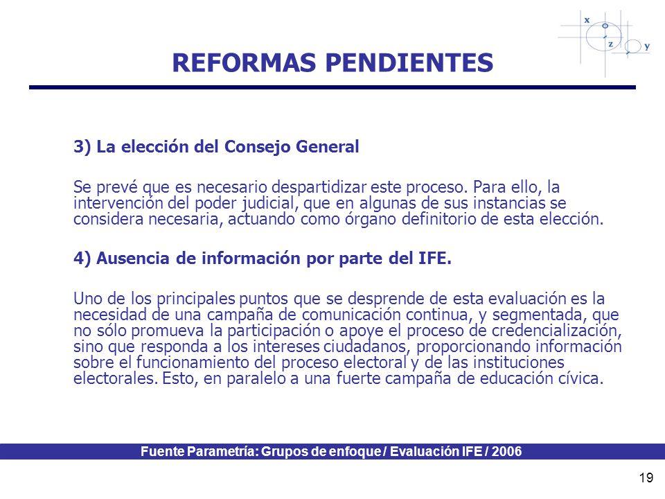 Fuente Parametría: Grupos de enfoque / Evaluación IFE / 2006 19 REFORMAS PENDIENTES 3) La elección del Consejo General Se prevé que es necesario despartidizar este proceso.