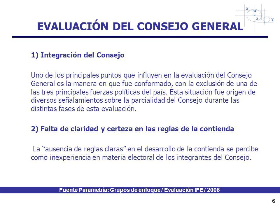 Fuente Parametría: Grupos de enfoque / Evaluación IFE / 2006 6 EVALUACIÓN DEL CONSEJO GENERAL 1) Integración del Consejo Uno de los principales puntos que influyen en la evaluación del Consejo General es la manera en que fue conformado, con la exclusión de una de las tres principales fuerzas políticas del país.