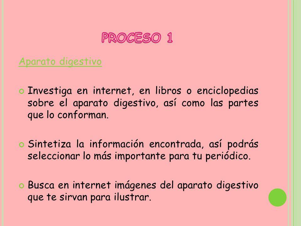 Aparato digestivo Investiga en internet, en libros o enciclopedias sobre el aparato digestivo, así como las partes que lo conforman. Sintetiza la info