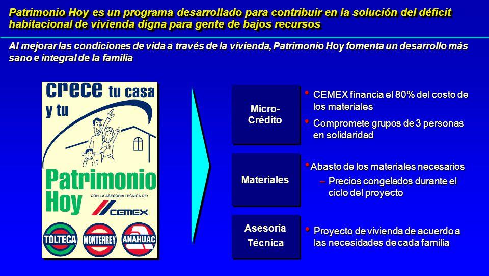Micro- Crédito Materiales Asesoría Técnica Asesoría Técnica CEMEX financia el 80% del costo de los materiales CEMEX financia el 80% del costo de los m