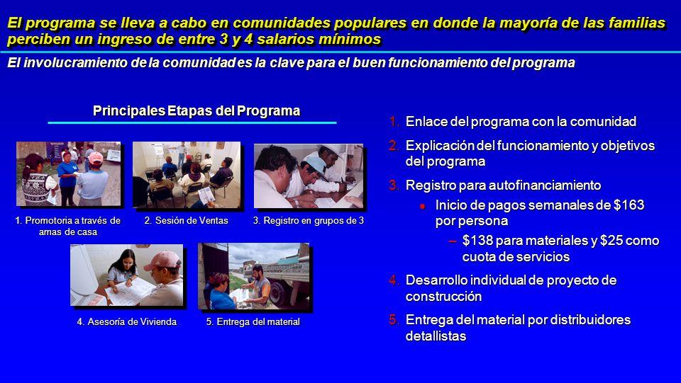 El programa se lleva a cabo en comunidades populares en donde la mayoría de las familias perciben un ingreso de entre 3 y 4 salarios mínimos El involu