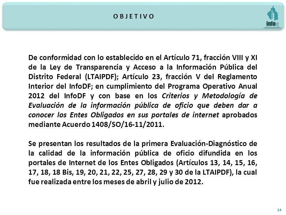 De conformidad con lo establecido en el Artículo 71, fracción VIII y XI de la Ley de Transparencia y Acceso a la Información Pública del Distrito Federal (LTAIPDF); Artículo 23, fracción V del Reglamento Interior del InfoDF; en cumplimiento del Programa Operativo Anual 2012 del InfoDF y con base en los Criterios y Metodología de Evaluación de la información pública de oficio que deben dar a conocer los Entes Obligados en sus portales de internet aprobados mediante Acuerdo 1408/SO/16-11/2011.