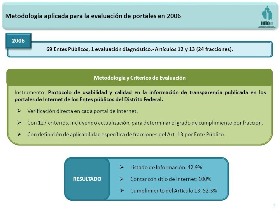 57 Comparativo de índices del Artículo 14 por fracción.